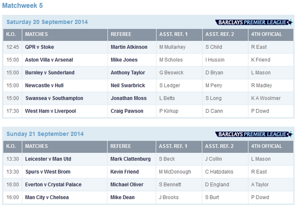Premier League Match Official Appointments - 20th and 21st September 2014