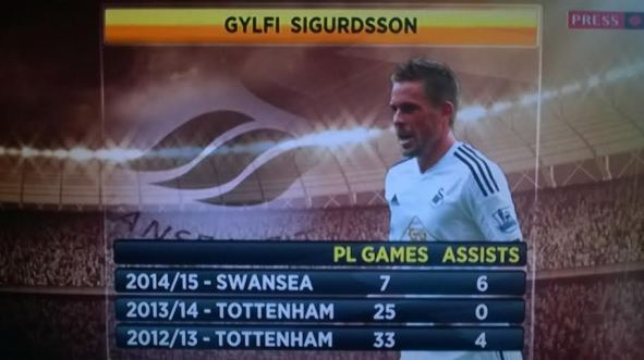 Sigurdsson's stats were underwhelming at Spurs but more eye-catching for the Swans (Picture by Adam Higgins)