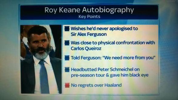 Roy Keane Autobiography - Key Points