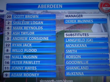 Aberdeen line-up v Celtic - 8th Nov 2014