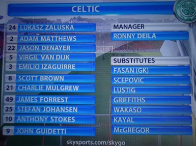 Celtic line-up v Aberdeen - 9th Nov 2014