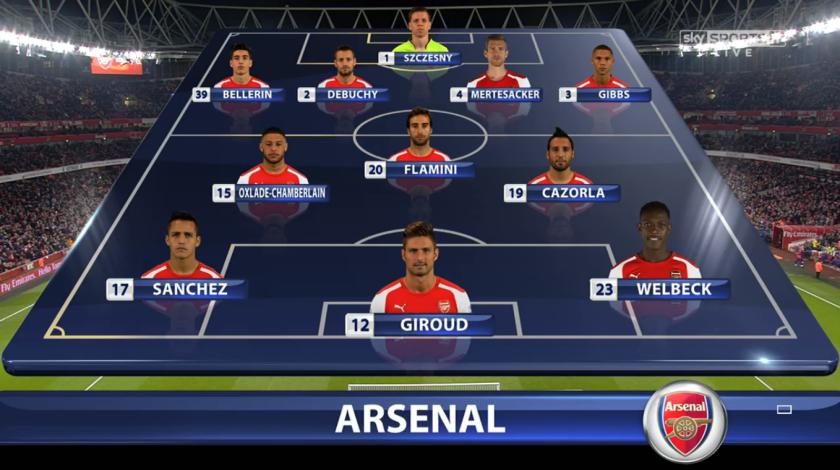 Arsenal v Newcastle XI (13th December 2014)