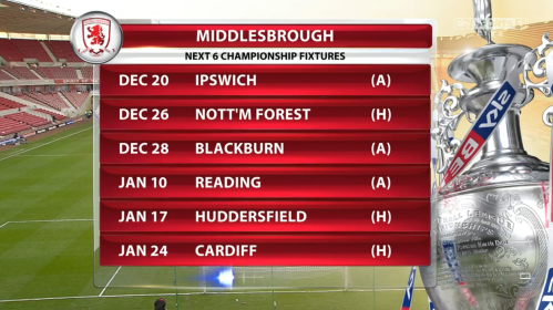 Boro fixtures to come