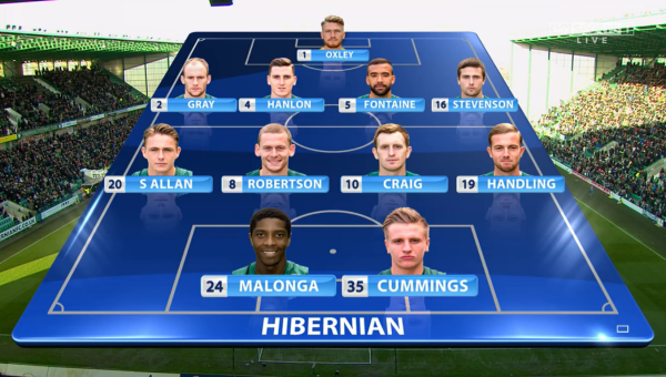 Hibernian XI v Rangers (27th December 2014)
