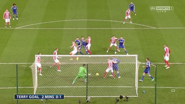 John Terry goal analysis 1-0 for Chelsea (v Stoke - 22nd Dec 2014)