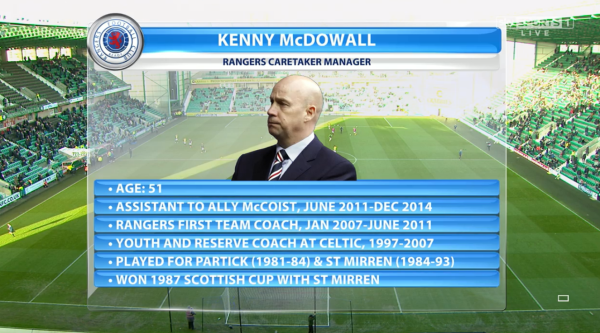 Temporary replacement: McDowall is set to remain in charge at Rangers until the end of the season