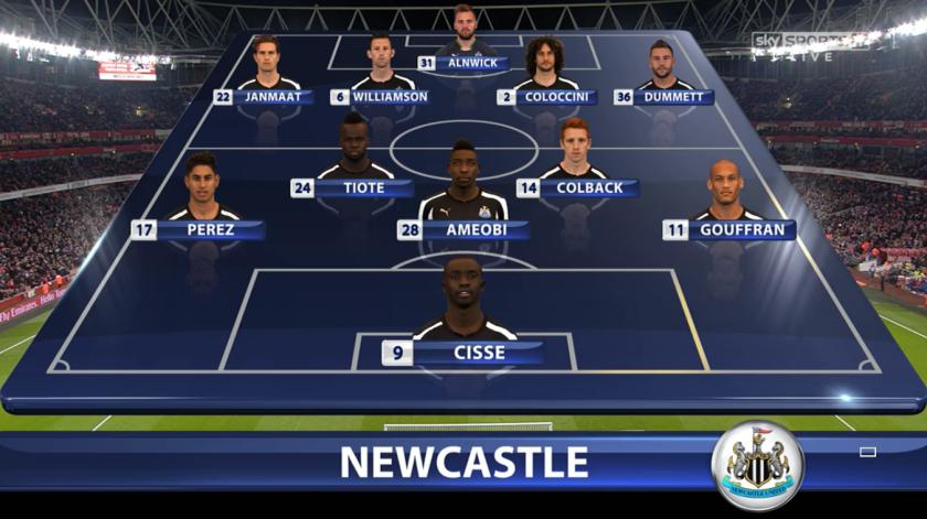 Newcastle XI v Arsenal (13th December 2014)