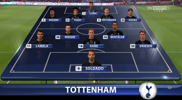 Tottenham XI v Swansea (14th Dec 2014)