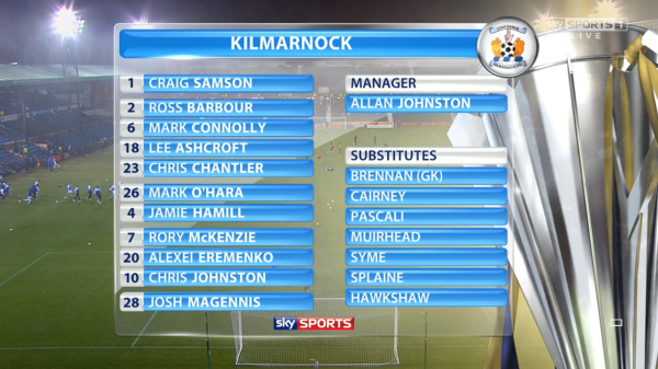 Full-strength: The suspended Craig Slater was the only absentee in a strong-looking Killie XI