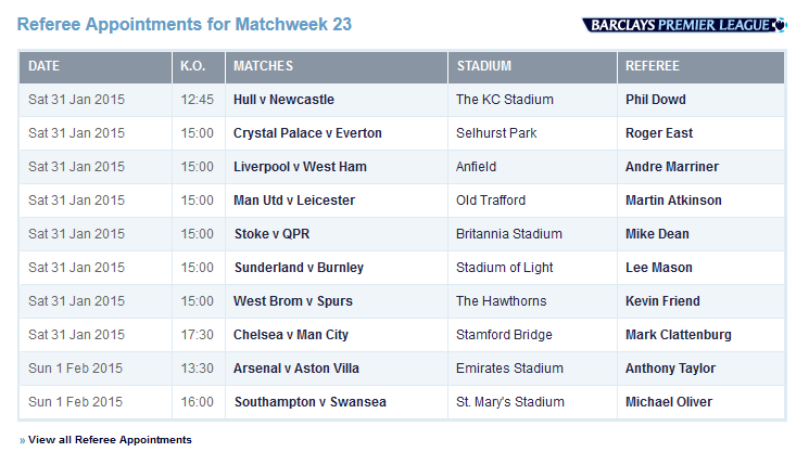 Referee Appointments Premier League matchday 23 season 2014-15