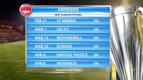 Aberdeen next six fixtures