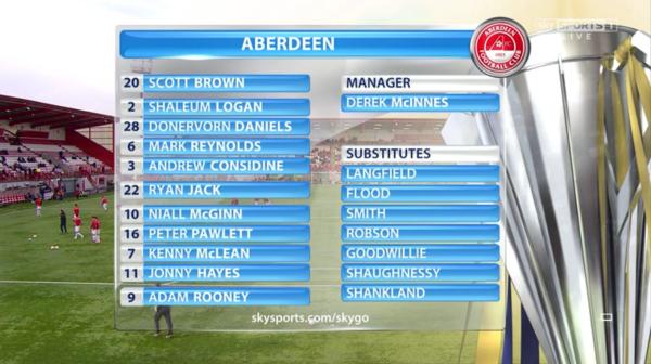 Aberdeen XI