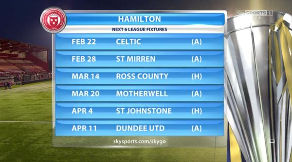 Hamilton Accies next six fixtures