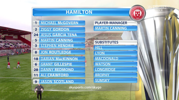 Hamilton XI