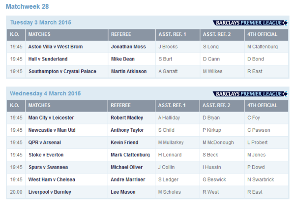 PL Match Official Appointments Matchday 28 2014-15