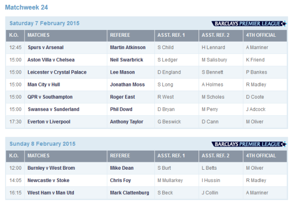 Referee Appointments Premier League Matchday 24 - Sat 10th and Sunday 11th Feb 2015