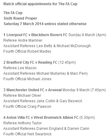 FA Cup Quarter-Final Match Official Appointments (March 2015)