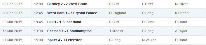 Mike Dean (last five PL appointments as of 30th March 2015)