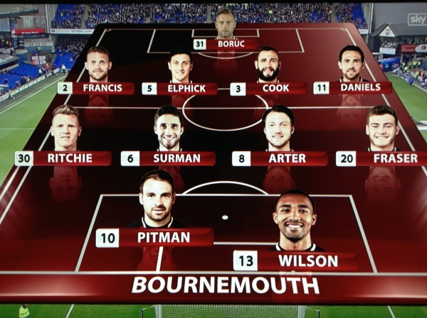 Bournemouth XI (v Ipswich Town - 3rd April 2015)