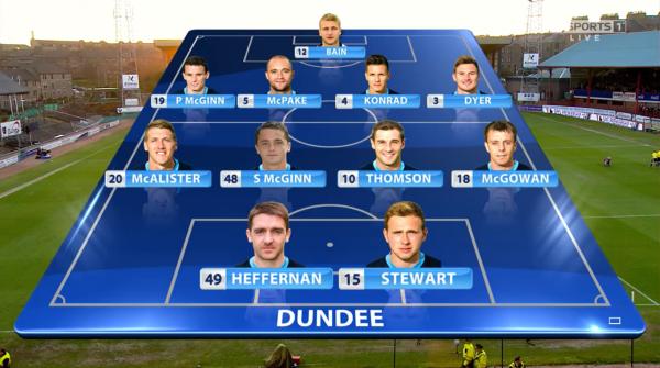 Dundee XI