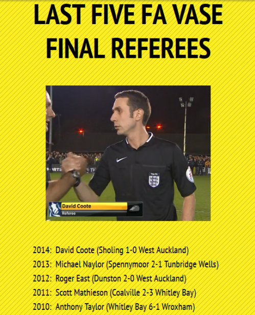 Last Five FA Vase Final referees as of 2015