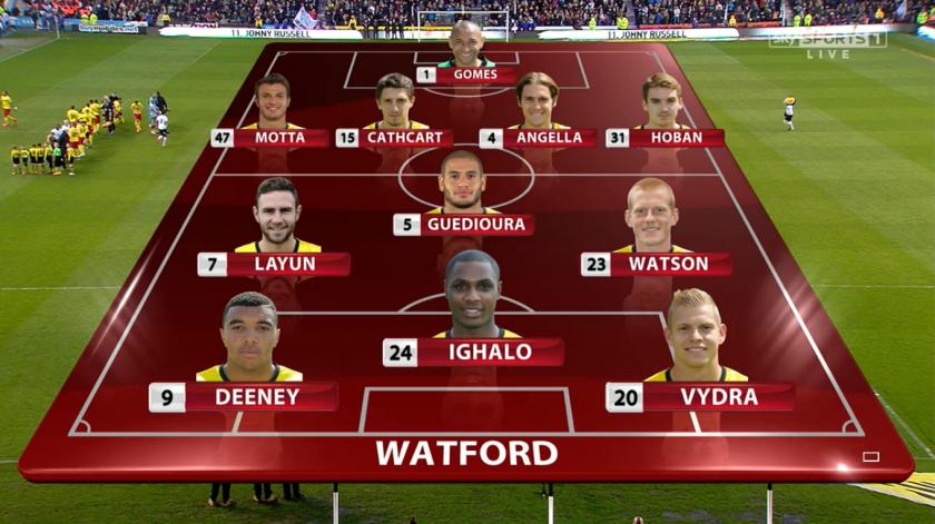 Watford XI