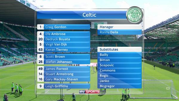 Celtic team