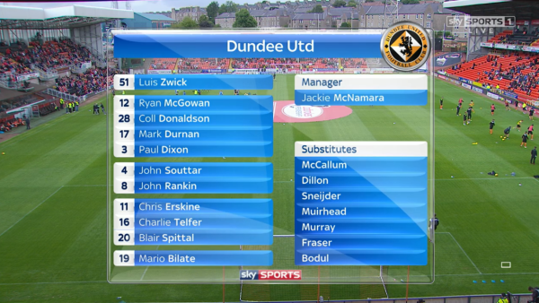 Dundee United tea
