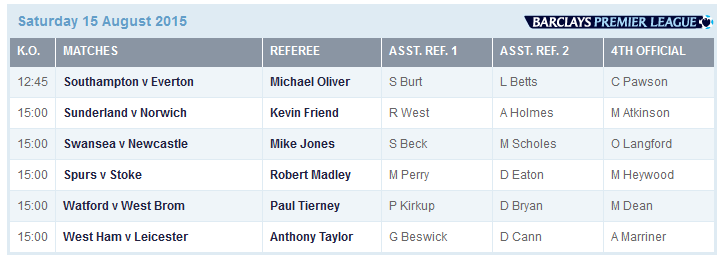 PL Match Official Appointments 2015-16 Saturday 15th August