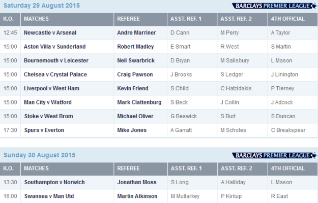 PL Match Official Appointments matchday four (29th and 30th August 2015)