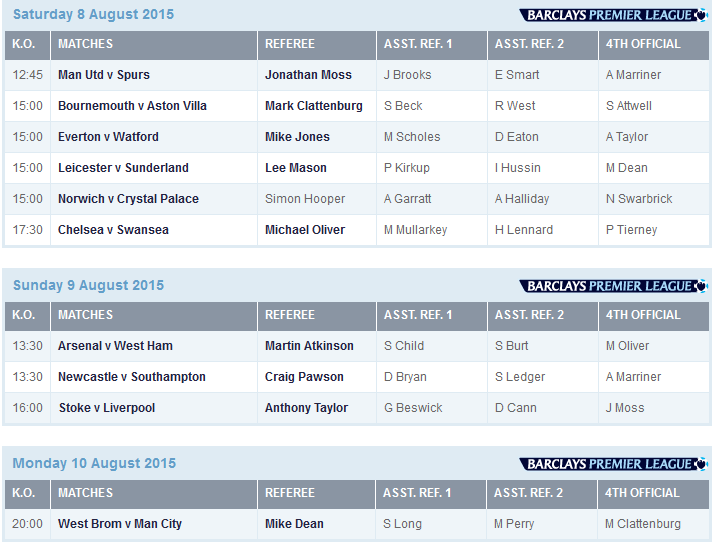 Premier League match official appointments matchday one (8th to 10th August 2015)