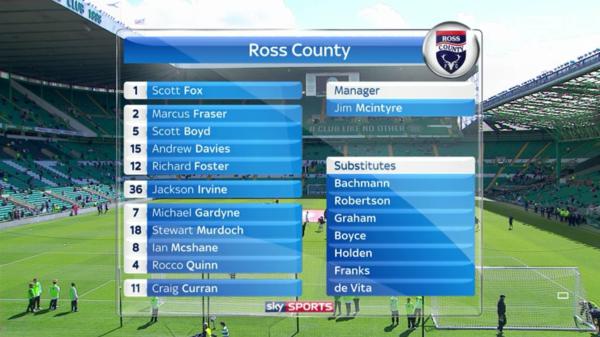 Ross County team