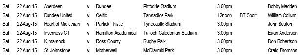 SPFL Premiership Match Official Appointments (22nd August 2015)