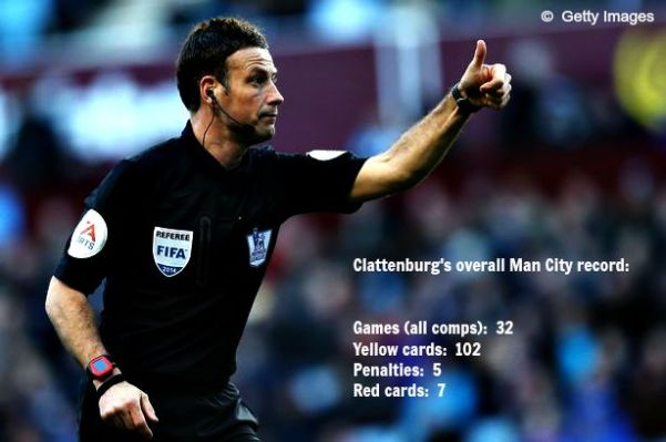 Mark Clattenburg Man City record as of 22nd Sept 2015