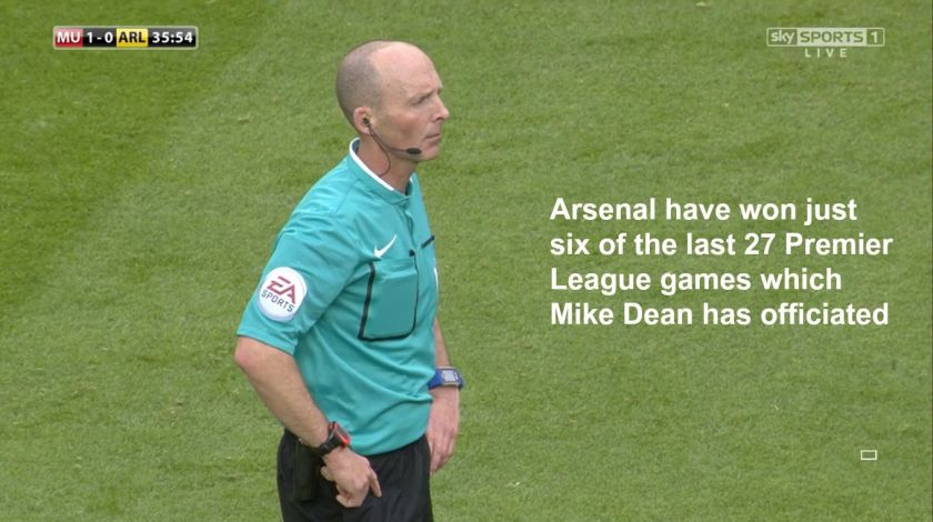 Mike Dean montage after Chelsea 2-0 Arsenal (19th Sept 2015)