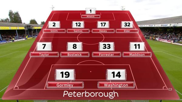 Peterborough XI