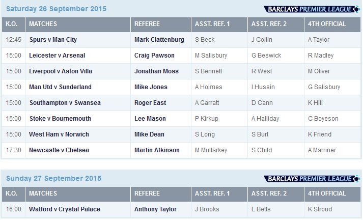 PL Match Official Appointments (26th and 27th Sept 2015)