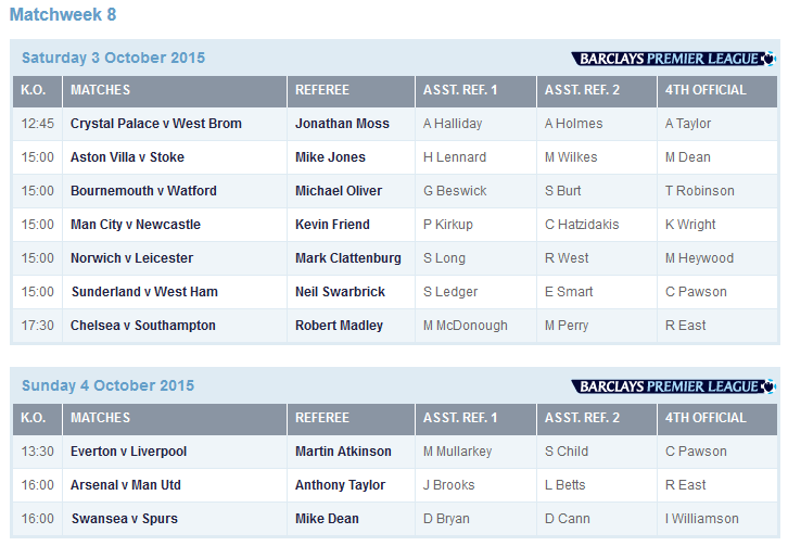 PL Match Official Appointments (3rd-4th Oct 2015)