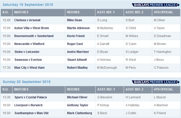 PL Match Official Appointments (Sat 19th and Sun 20th Sept 2015)