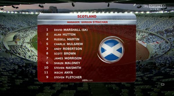 Scotland team to face Georgia
