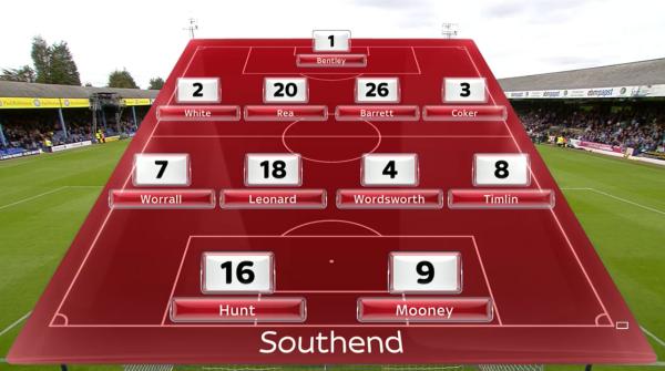 Southend XI