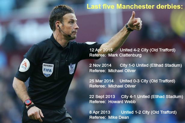 Last five Manchester derby referees (as of 19th October 2015)
