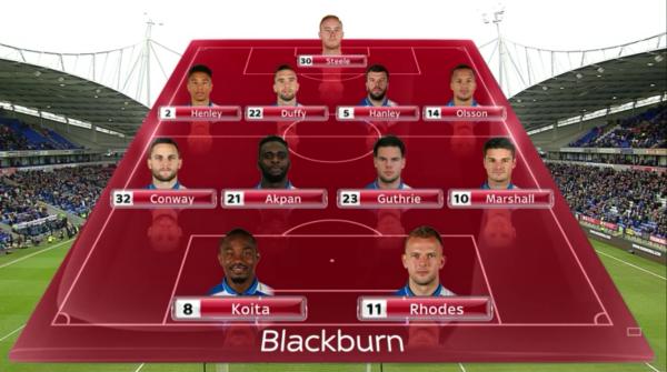 Blackburn XI