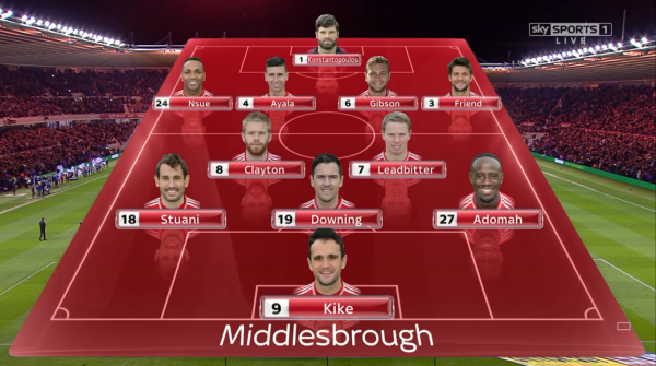 Middlesbrough XI