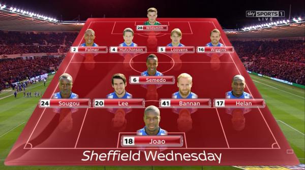 Sheffield Wednesday XI