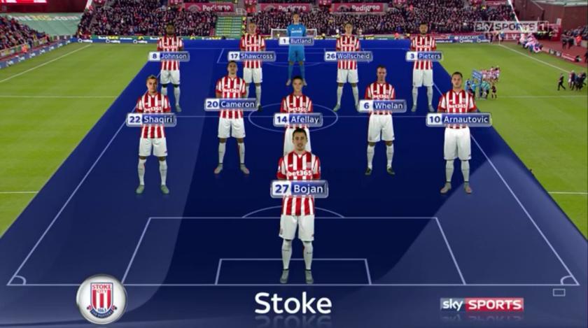Stoke XI