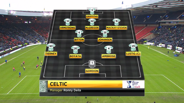 One alteration: Fit-again Dedryck Boyata replaced the injured Jozo Simunovic from the 3-1 win over St Johnstone (Picture from BBC Scotland)