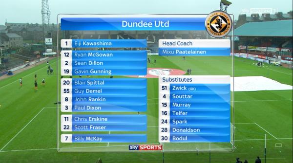 Dundee United team