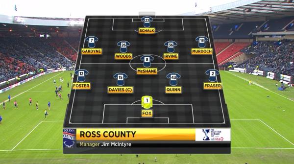 Ross County XI (v Celtic)
