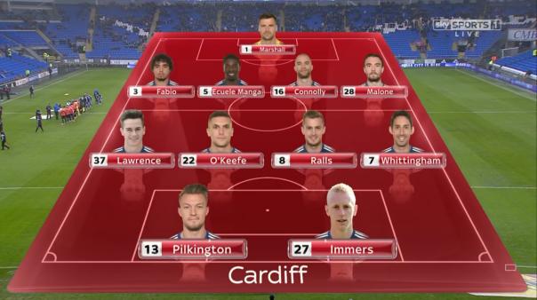 Cardiff City XI
